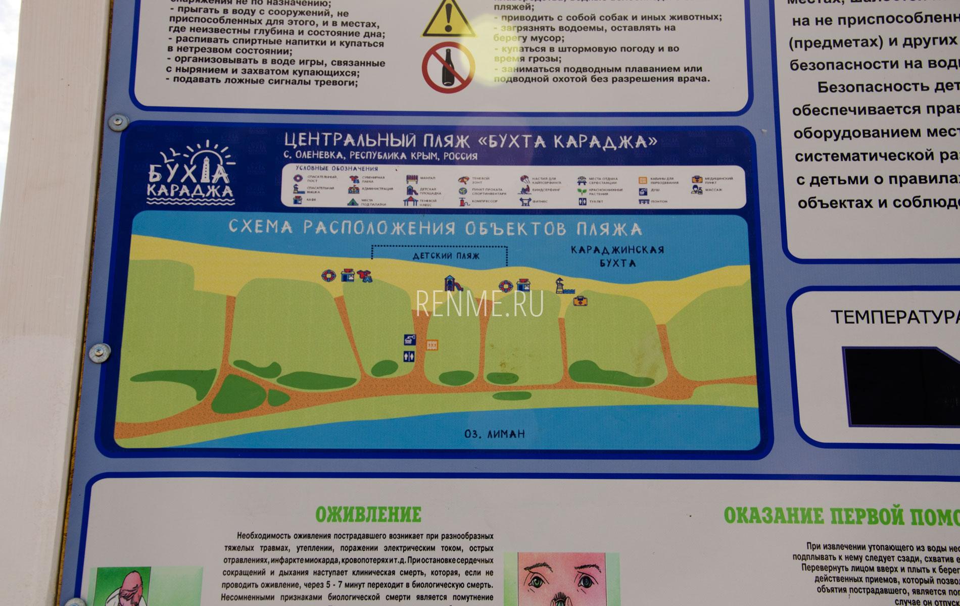"""Схема пляжа """"Караджа"""". Фото Оленевки"""